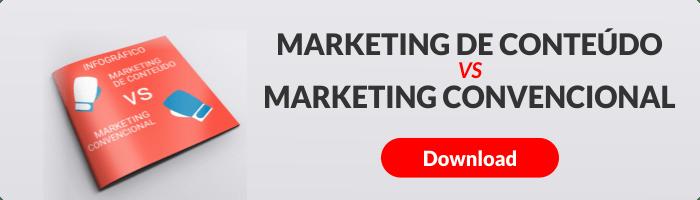 Infográfico marketing de conteúdo vs marketing convencional
