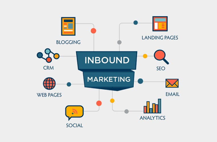 inbound marketing o que é
